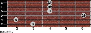 Baug6/G for guitar on frets 3, 2, 6, 4, 4, 4