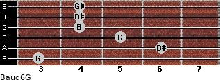 Baug6/G for guitar on frets 3, 6, 5, 4, 4, 4