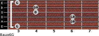Baug6/G for guitar on frets 3, 6, 6, 4, 4, 3