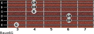 Baug6/G for guitar on frets 3, 6, 6, 4, 4, 4