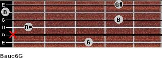 Baug6/G for guitar on frets 3, x, 1, 4, 0, 4