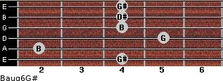 Baug6/G# for guitar on frets 4, 2, 5, 4, 4, 4