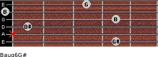 Baug6/G# for guitar on frets 4, x, 1, 4, 0, 3