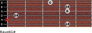 Baug6/G# for guitar on frets 4, x, 1, 4, 4, 3