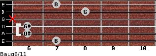 Baug6/11 for guitar on frets 7, 6, 6, x, 8, 7