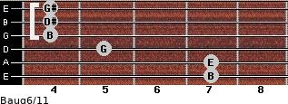 Baug6/11 for guitar on frets 7, 7, 5, 4, 4, 4