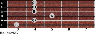 Baug6/9/G for guitar on frets 3, 4, 5, 4, 4, 4