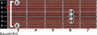 Baug6/9/G for guitar on frets 3, 6, 6, 6, x, 3