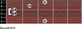 Baug6/9/G for guitar on frets 3, x, 1, 1, 2, 3