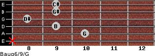 Baug6/9/G for guitar on frets x, 10, 9, 8, 9, 9