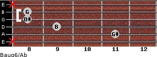 Baug6/Ab for guitar on frets x, 11, 9, 8, 8, x