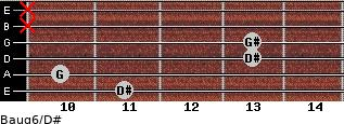Baug6/D# for guitar on frets 11, 10, 13, 13, x, x