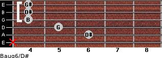 Baug6/D# for guitar on frets x, 6, 5, 4, 4, 4