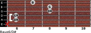 Baug6/D# for guitar on frets x, 6, 6, 8, 8, 7