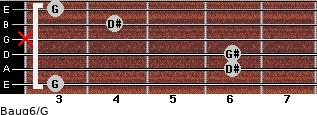 Baug6/G for guitar on frets 3, 6, 6, x, 4, 3