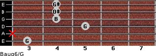 Baug6/G for guitar on frets 3, x, 5, 4, 4, 4