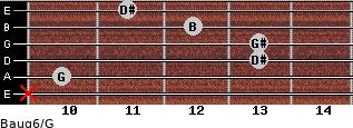 Baug6/G for guitar on frets x, 10, 13, 13, 12, 11