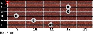 Baug/D# for guitar on frets 11, 10, 9, 12, 12, x