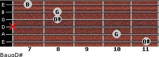 Baug/D# for guitar on frets 11, 10, x, 8, 8, 7