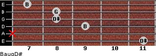 Baug/D# for guitar on frets 11, x, 9, 8, 8, 7