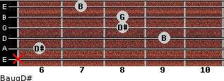 Baug/D# for guitar on frets x, 6, 9, 8, 8, 7