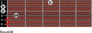 Baug/D# for guitar on frets x, x, 1, 0, 0, 3
