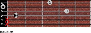 Baug/D# for guitar on frets x, x, 1, 4, 0, 3