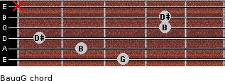 Baug/G for guitar on frets 3, 2, 1, 4, 4, x