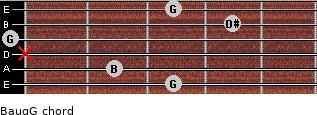 Baug/G for guitar on frets 3, 2, x, 0, 4, 3