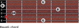 Baug/G for guitar on frets 3, x, 1, 4, 0, 3
