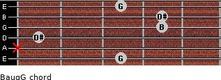 Baug/G for guitar on frets 3, x, 1, 4, 4, 3