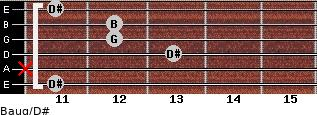 Baug/D# for guitar on frets 11, x, 13, 12, 12, 11
