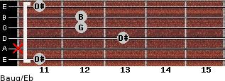 Baug/Eb for guitar on frets 11, x, 13, 12, 12, 11