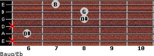 Baug/Eb for guitar on frets x, 6, x, 8, 8, 7