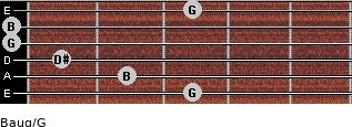 Baug/G for guitar on frets 3, 2, 1, 0, 0, 3