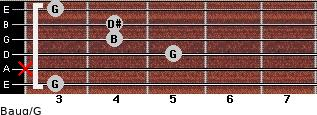 Baug/G for guitar on frets 3, x, 5, 4, 4, 3