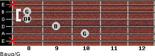 Baug/G for guitar on frets x, 10, 9, 8, 8, x