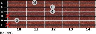 Baug/G for guitar on frets x, 10, x, 12, 12, 11
