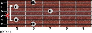 Bb(b5) for guitar on frets 6, 5, x, 7, 5, 6