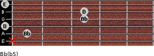 Bb(b5) for guitar on frets x, 1, 0, 3, 3, 0