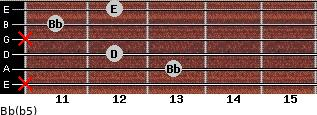 Bb(b5) for guitar on frets x, 13, 12, x, 11, 12