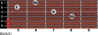 Bb(b5) for guitar on frets x, x, 8, 7, 5, 6