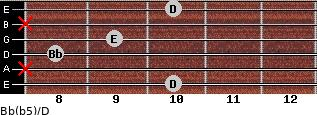 Bb(b5)/D for guitar on frets 10, x, 8, 9, x, 10