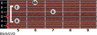 Bb(b5)/D for guitar on frets x, 5, x, 7, 5, 6