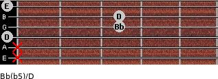 Bb(b5)/D for guitar on frets x, x, 0, 3, 3, 0