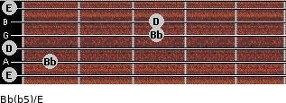 Bb(b5)/E for guitar on frets 0, 1, 0, 3, 3, 0
