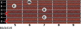 Bb(b5)/E for guitar on frets x, 7, x, 7, 5, 6