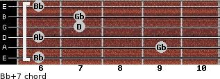 Bb+7 for guitar on frets 6, 9, 6, 7, 7, 6