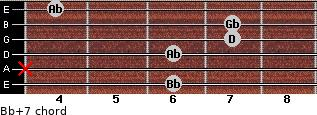 Bb+7 for guitar on frets 6, x, 6, 7, 7, 4