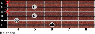 Bbº for guitar on frets 6, 4, 5, x, 5, x